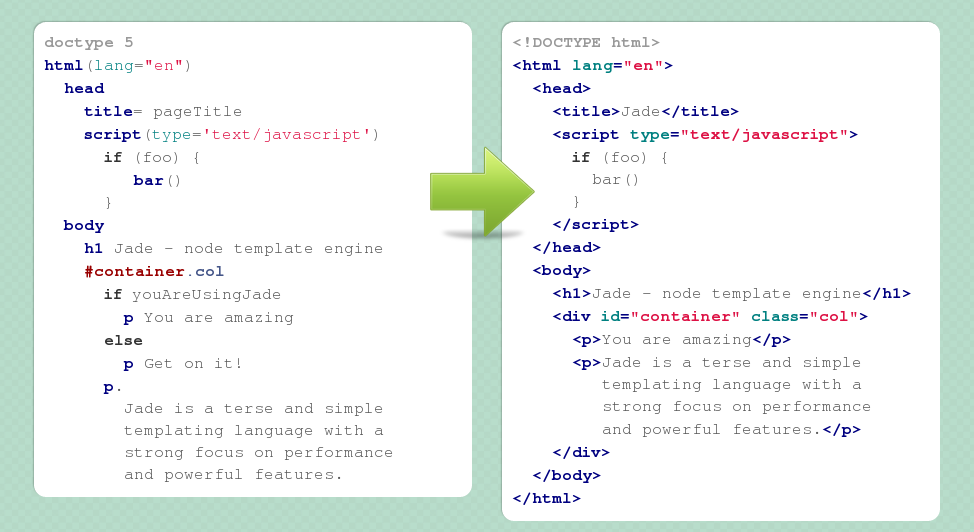 Jade - motor de plantillas para HTML - Sourcezilla