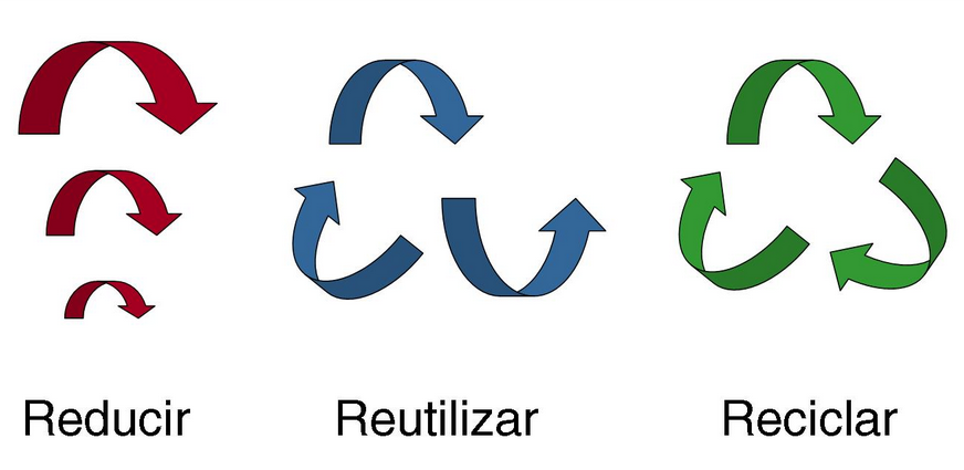 reduce-reusa-recicla